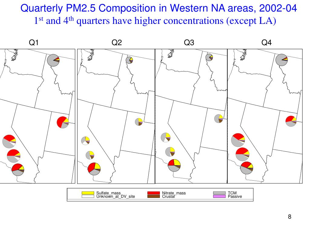 Quarterly PM2.5 Composition in Western NA areas, 2002-04