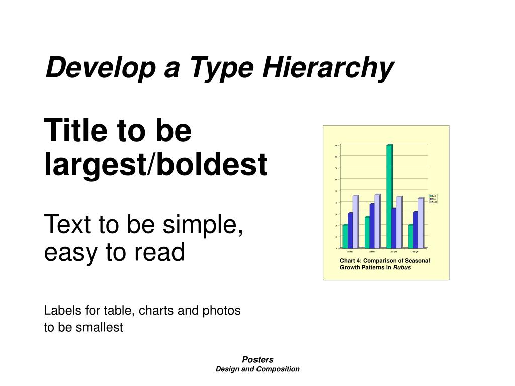 Develop a Type Hierarchy