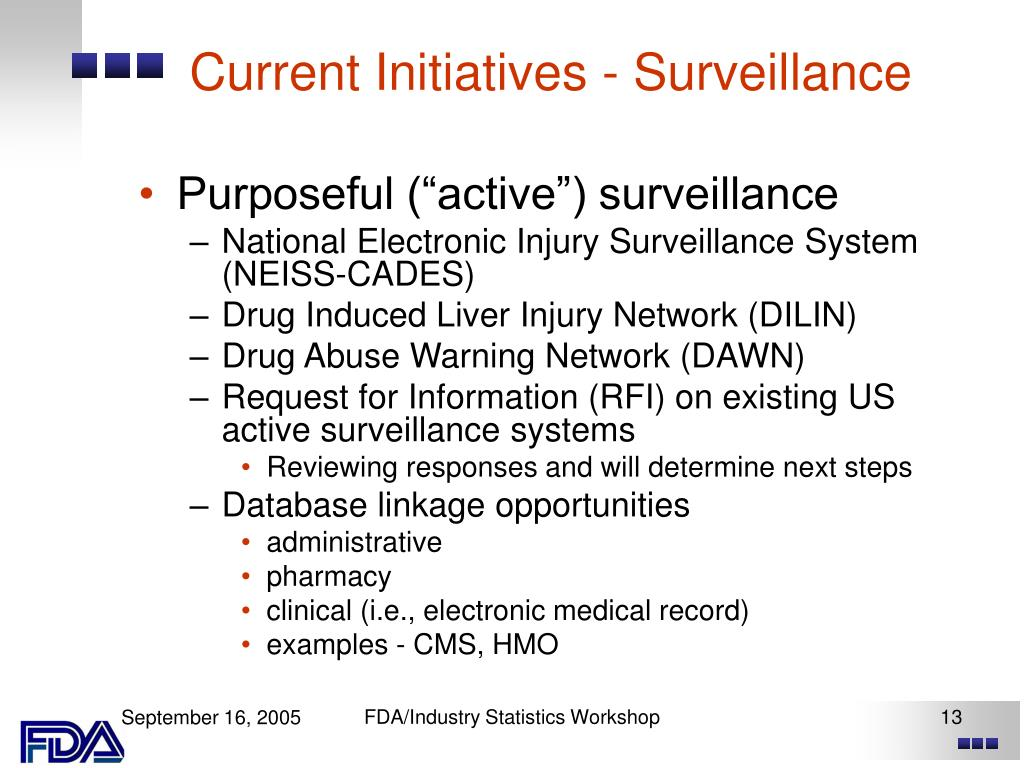 Current Initiatives - Surveillance