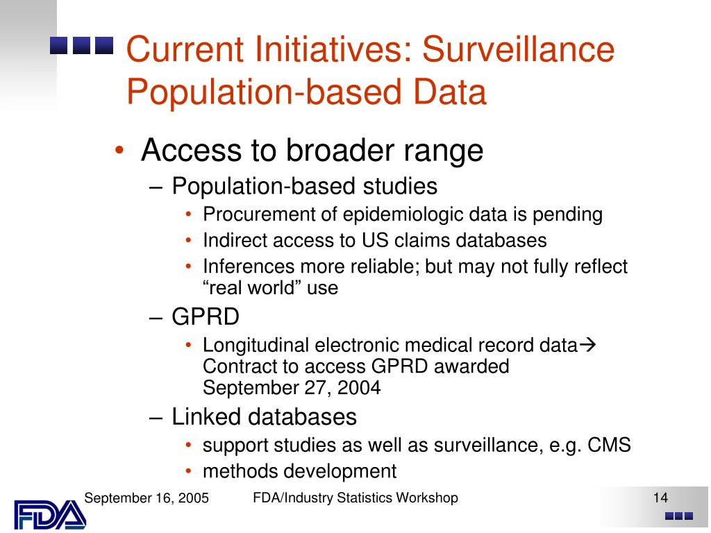 Current Initiatives: Surveillance