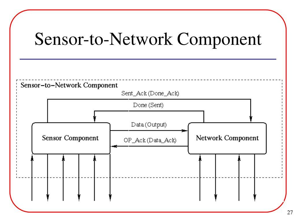 Sensor-to-Network Component