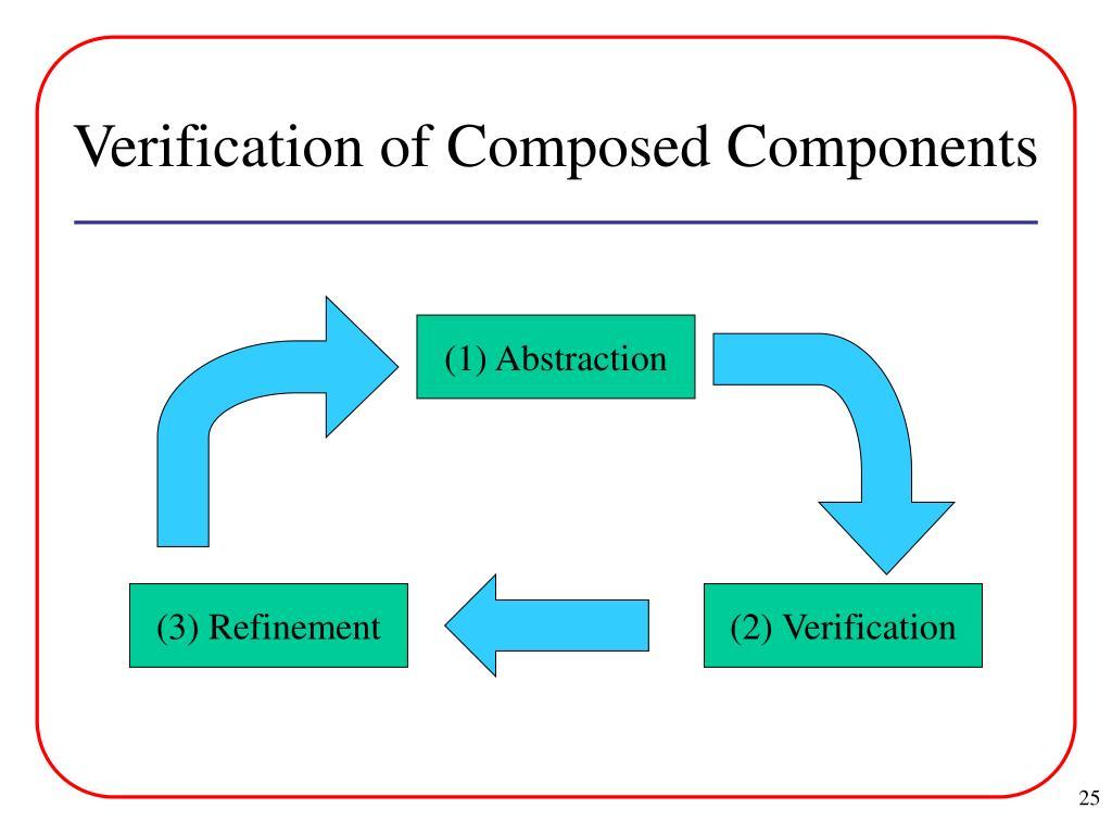 (3) Refinement