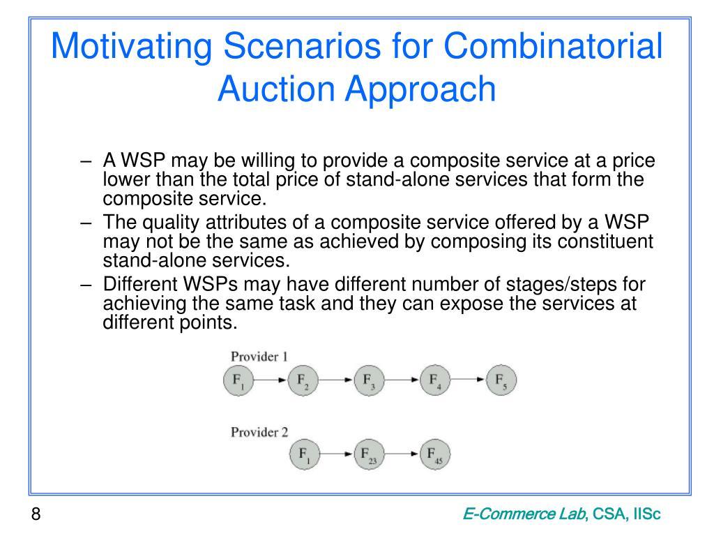 Motivating Scenarios for Combinatorial Auction Approach