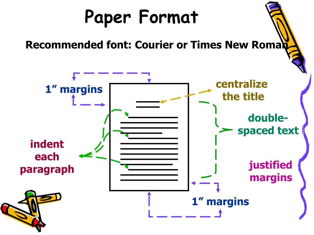 Paper Format