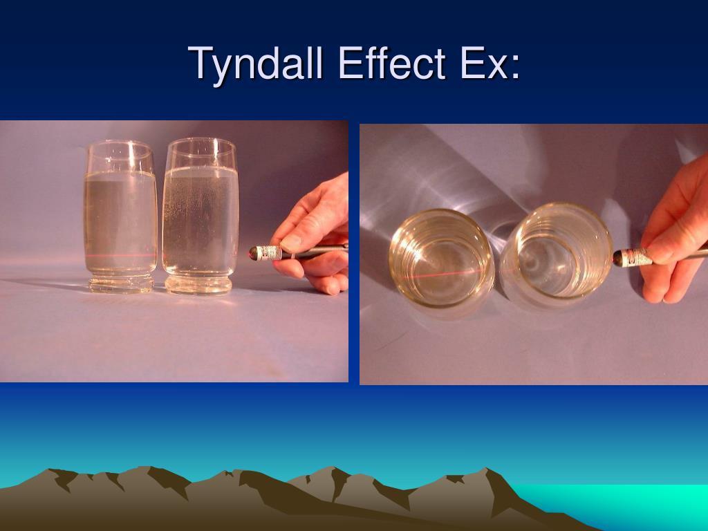 Tyndall Effect Ex: