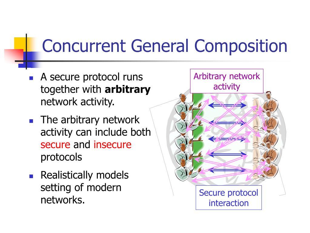 Concurrent General Composition