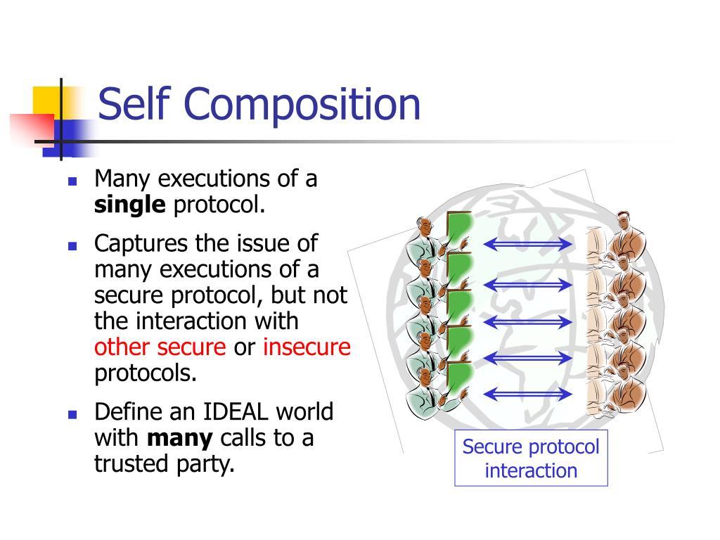 Self Composition