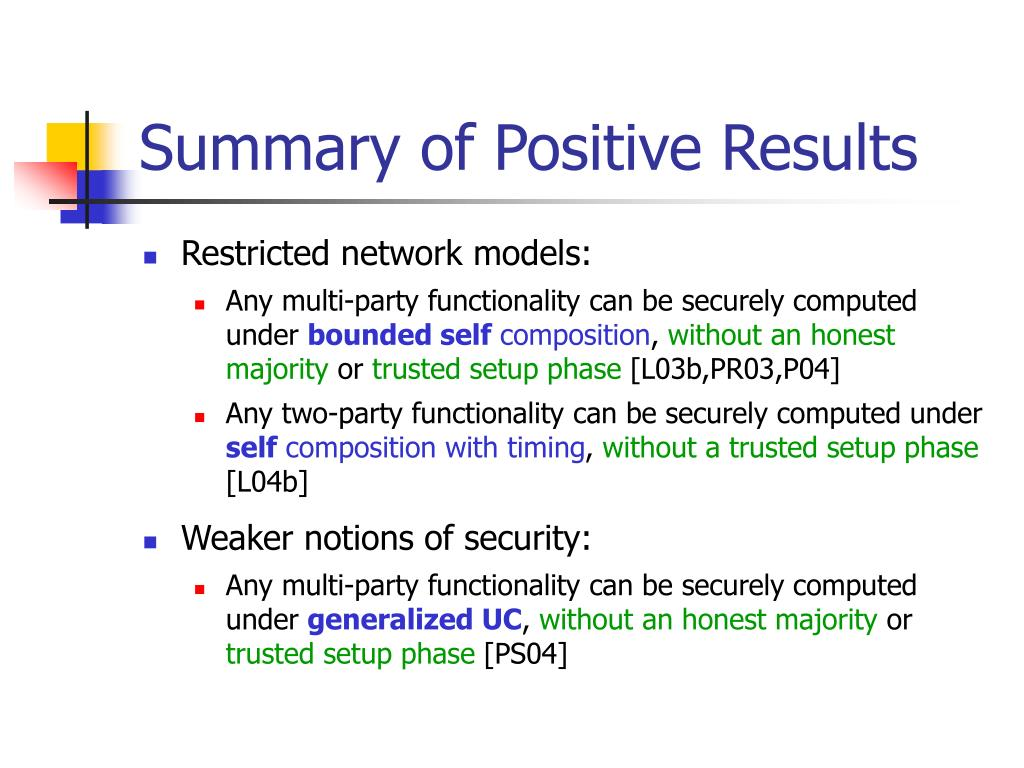 Summary of Positive Results