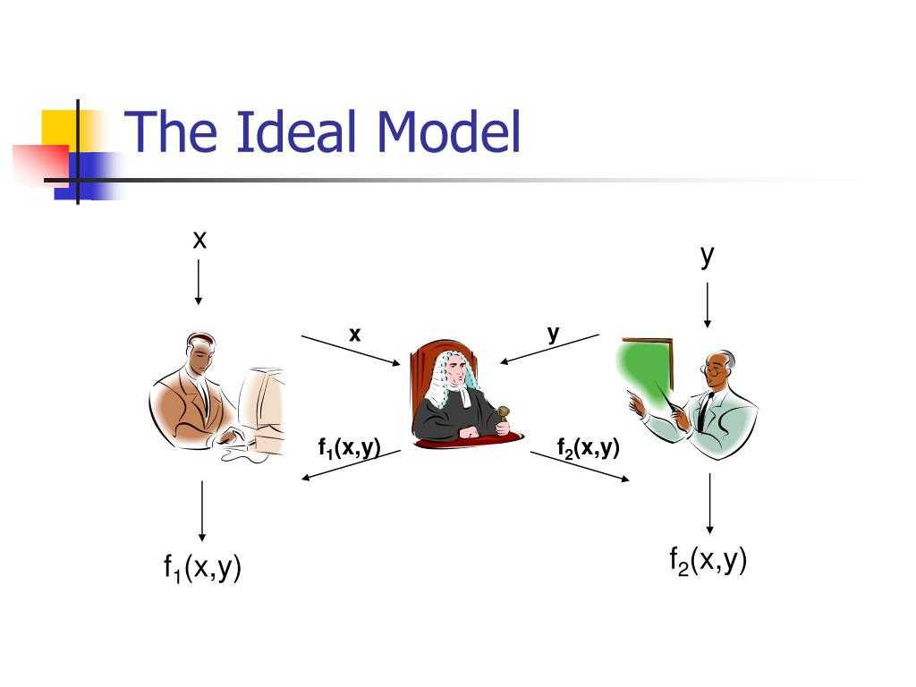 The Ideal Model
