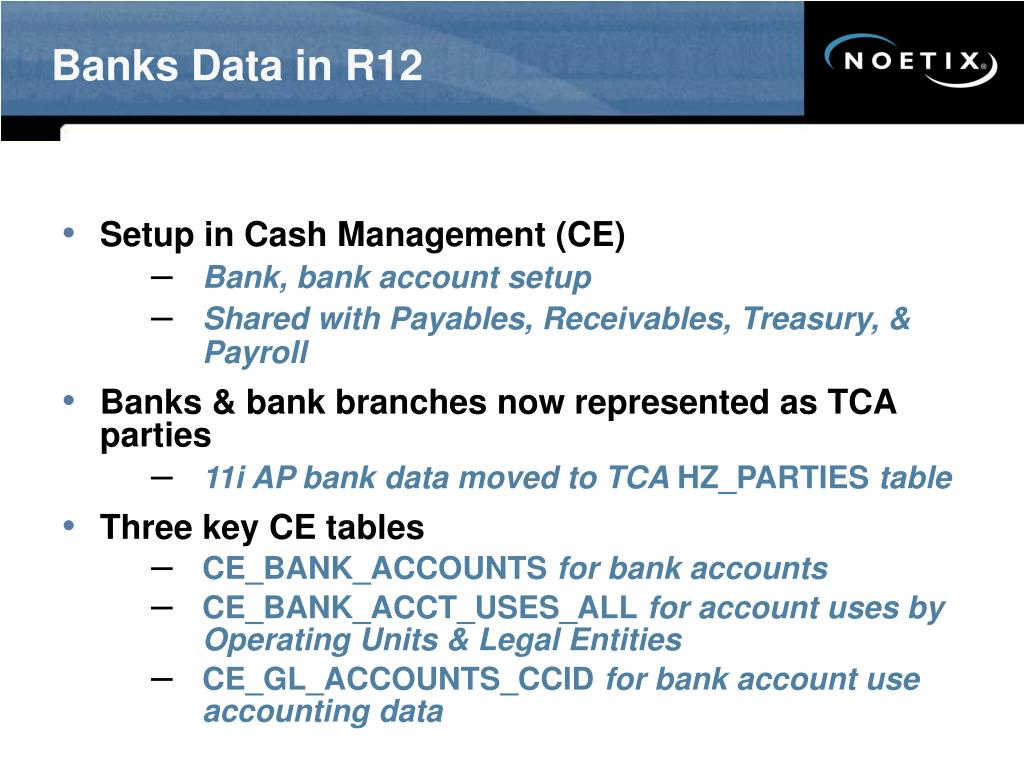 Banks Data in R12
