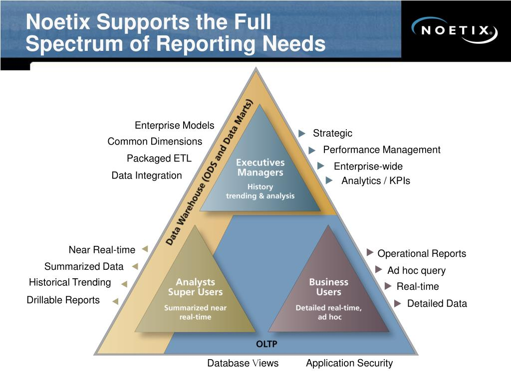 Noetix Supports the Full Spectrum of Reporting Needs
