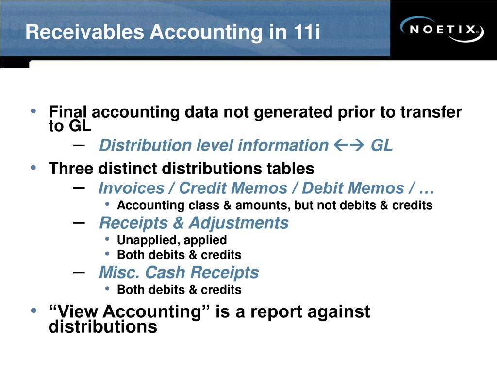 Receivables Accounting in 11i