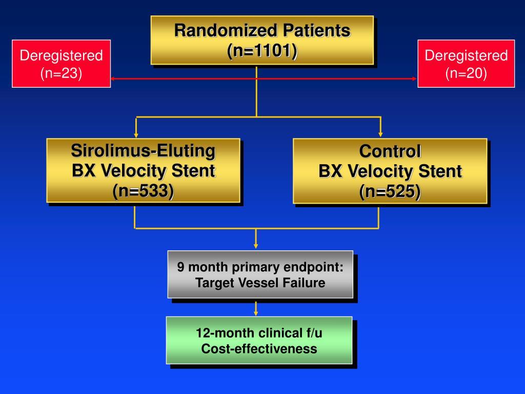 Randomized Patients (n=1101)