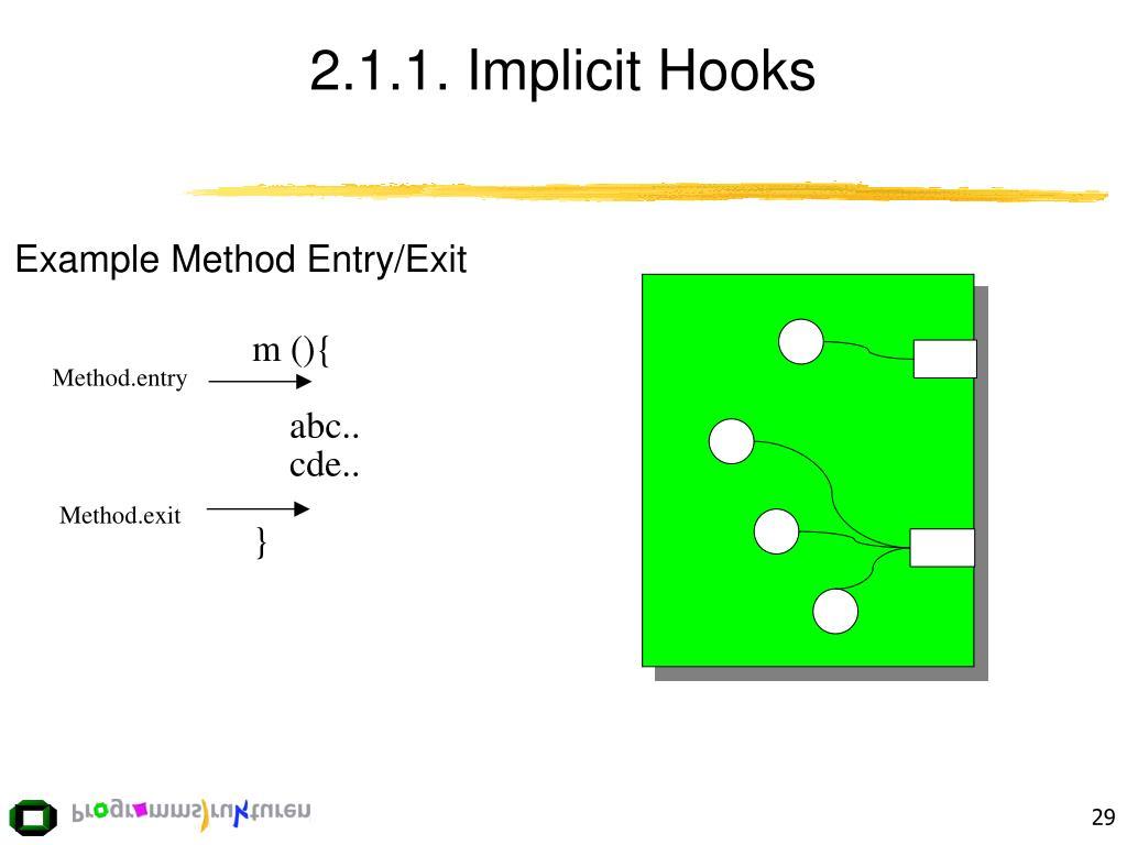 2.1.1. Implicit Hooks