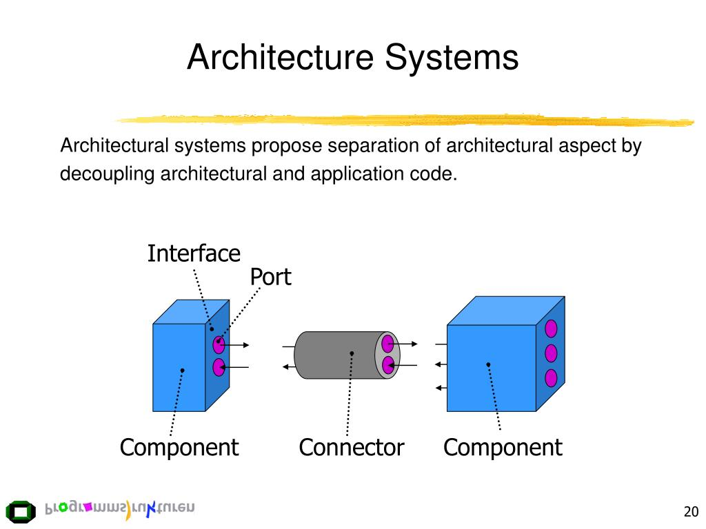 Architecture Systems