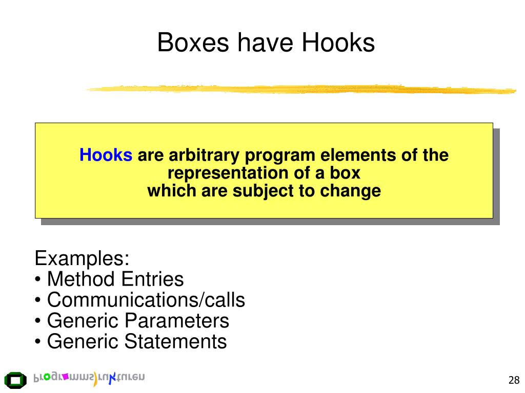 Boxes have Hooks