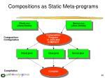 compositions as static meta programs