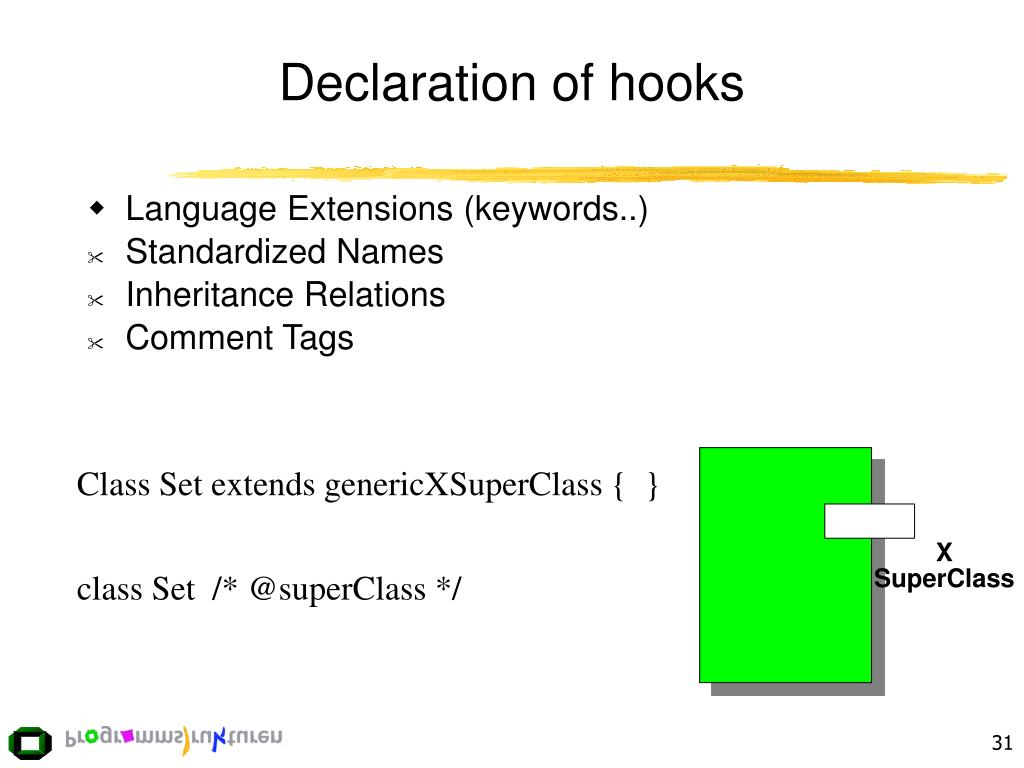 Declaration of hooks