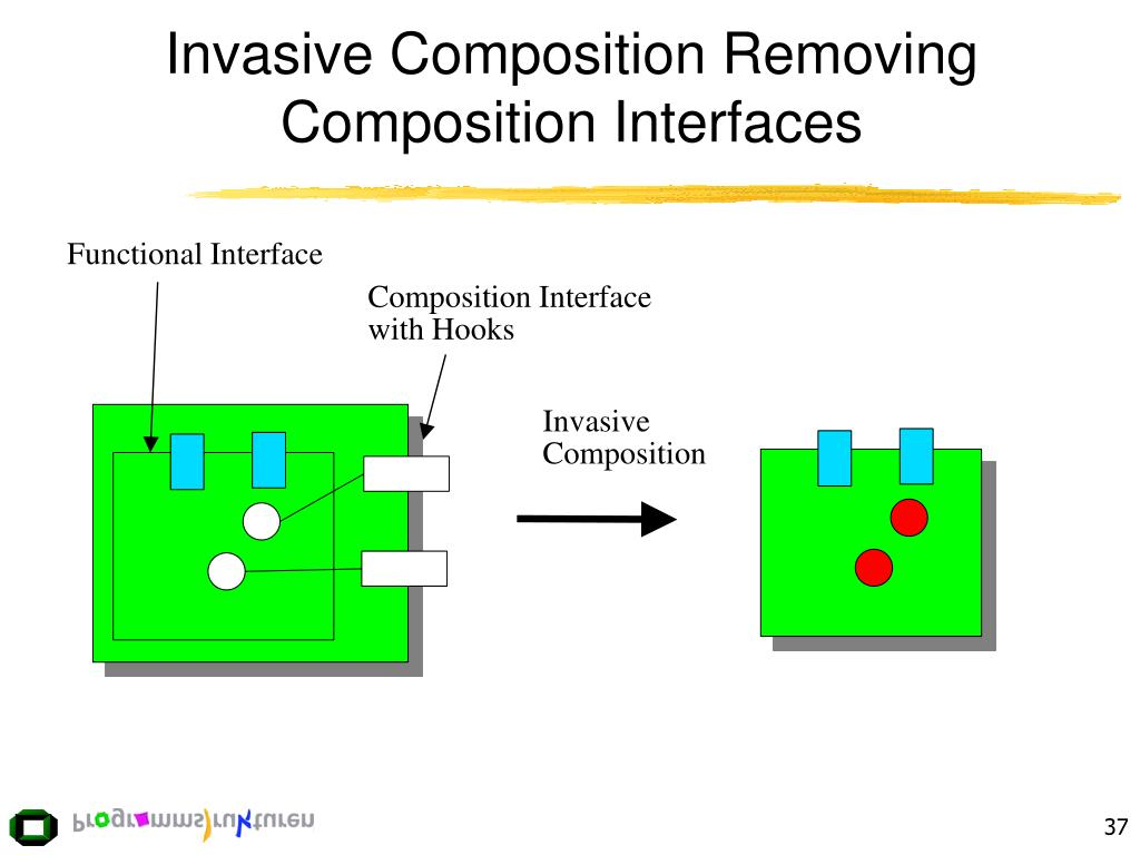 Invasive Composition Removing Composition Interfaces