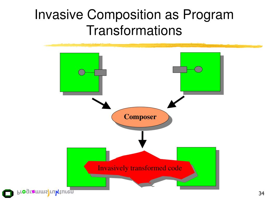 Invasive Composition as Program Transformations