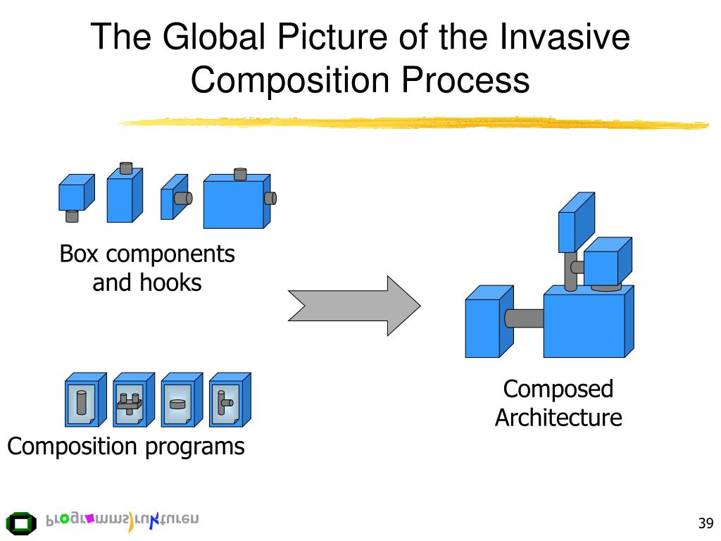 The Global Picture of the Invasive Composition Process