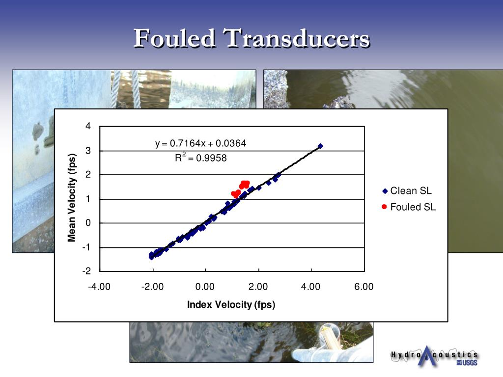Fouled Transducers