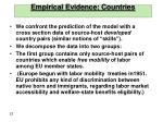 empirical evidence countries