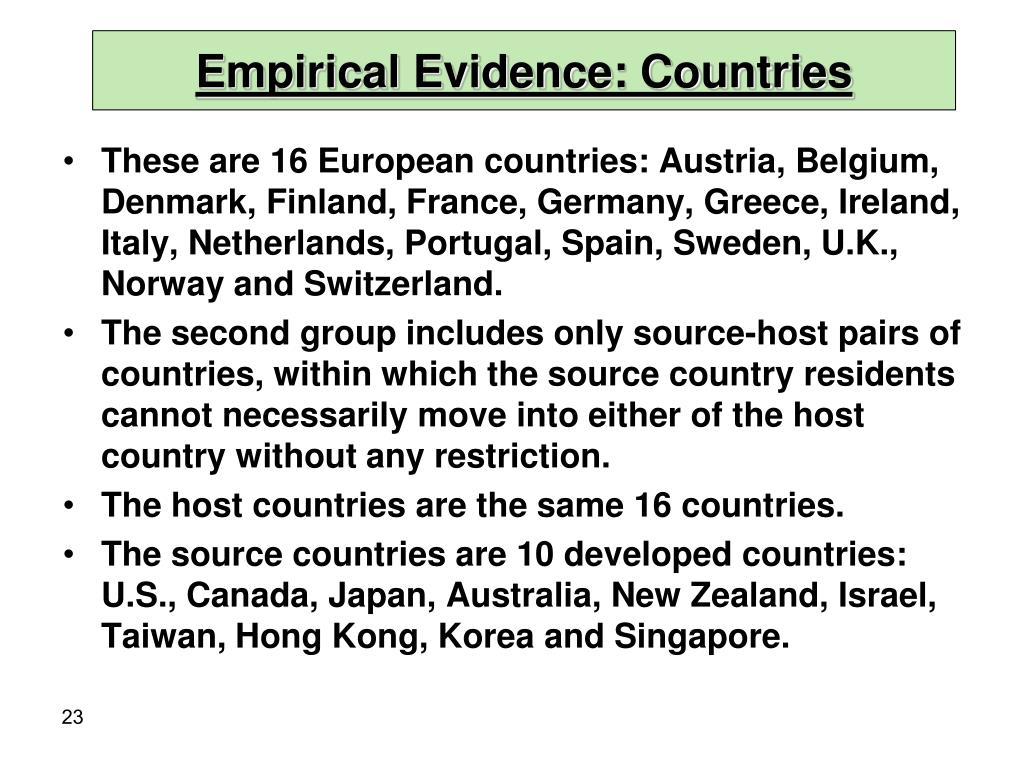 Empirical Evidence: Countries