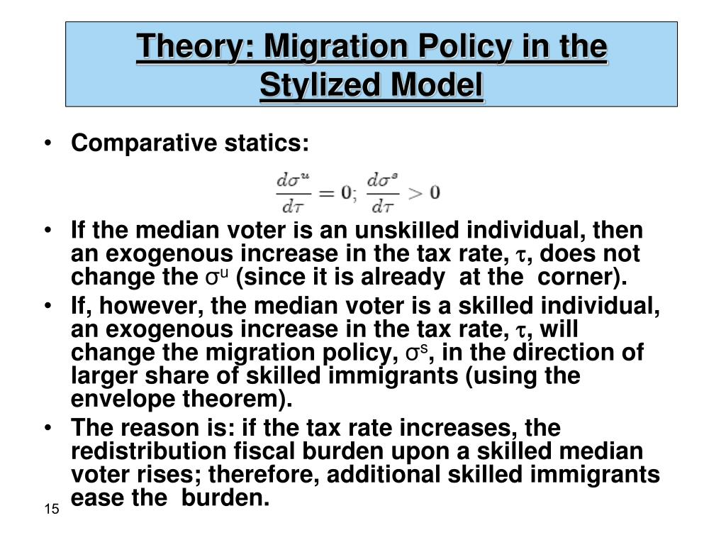 Theory: Migration Policy in the Stylized Model