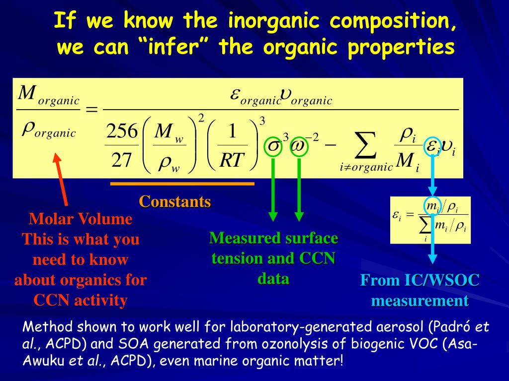 "If we know the inorganic composition, we can ""infer"" the organic properties"