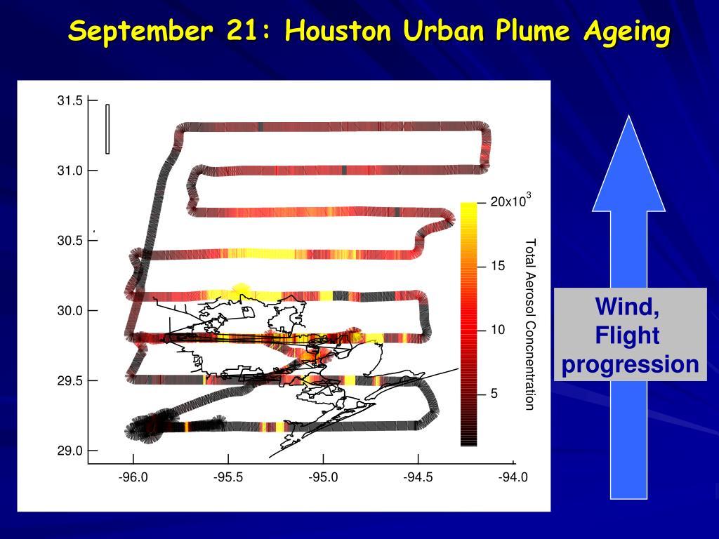 September 21: Houston Urban Plume Ageing
