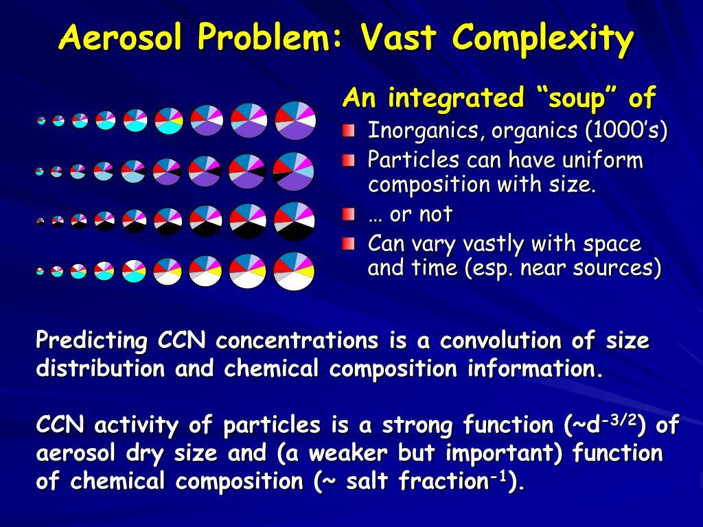 Aerosol Problem: Vast Complexity