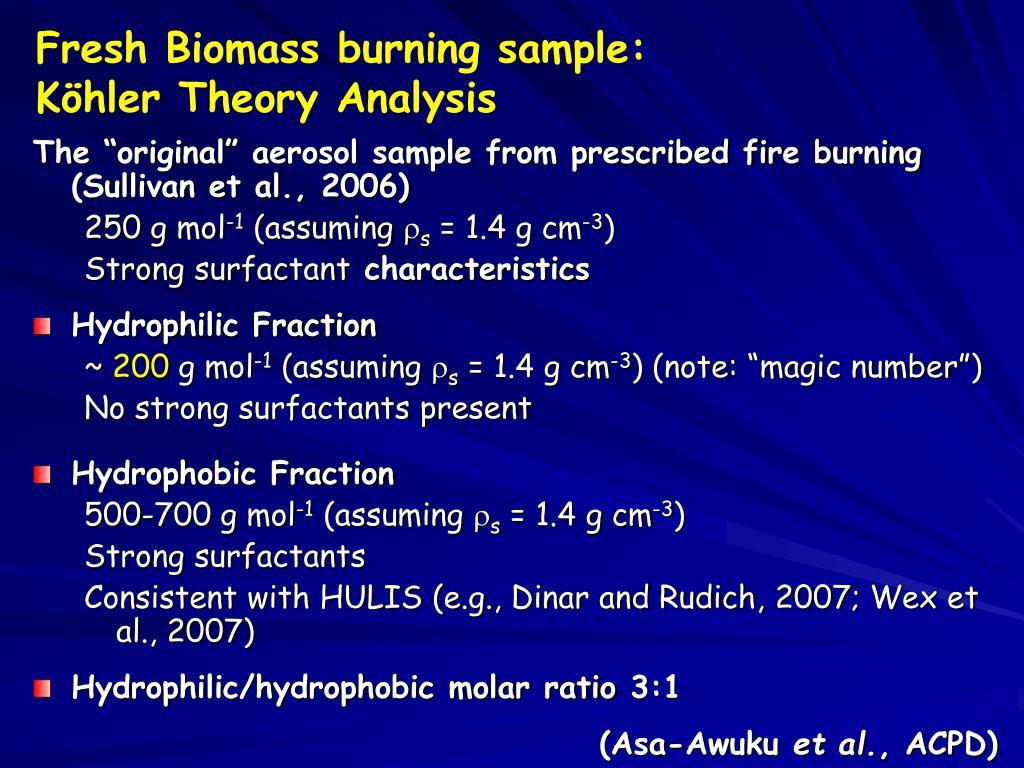 Fresh Biomass burning sample: