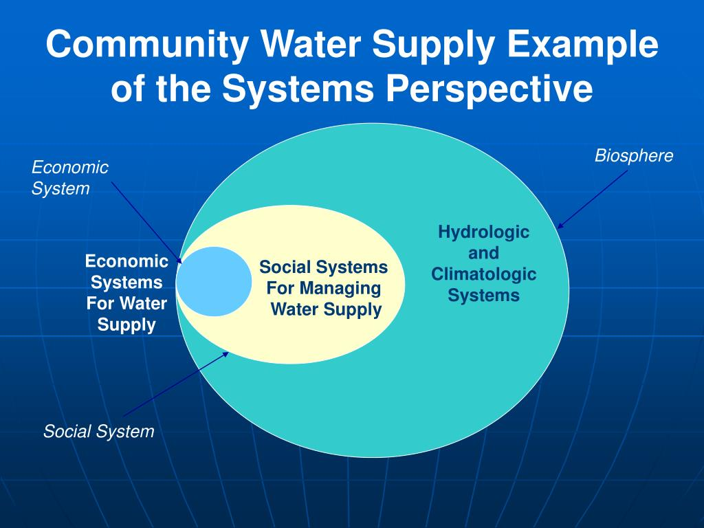 Community Water Supply Example of the Systems Perspective