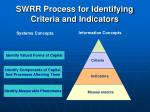 swrr process for identifying criteria and indicators