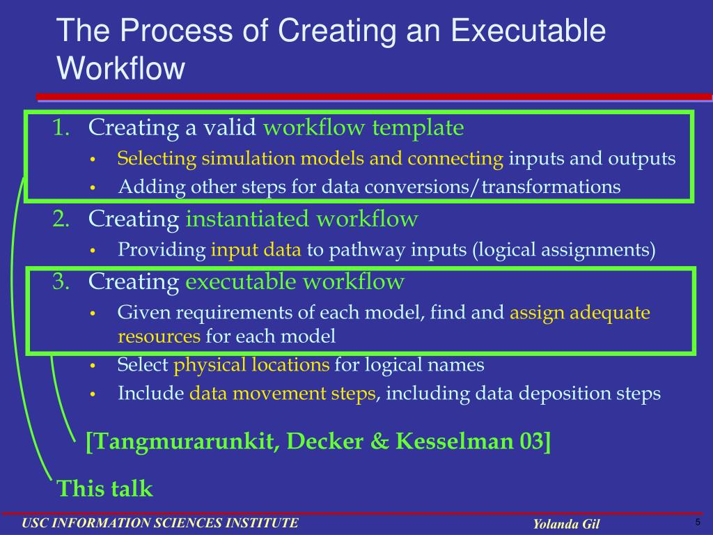 The Process of Creating an Executable Workflow