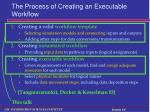 the process of creating an executable workflow5
