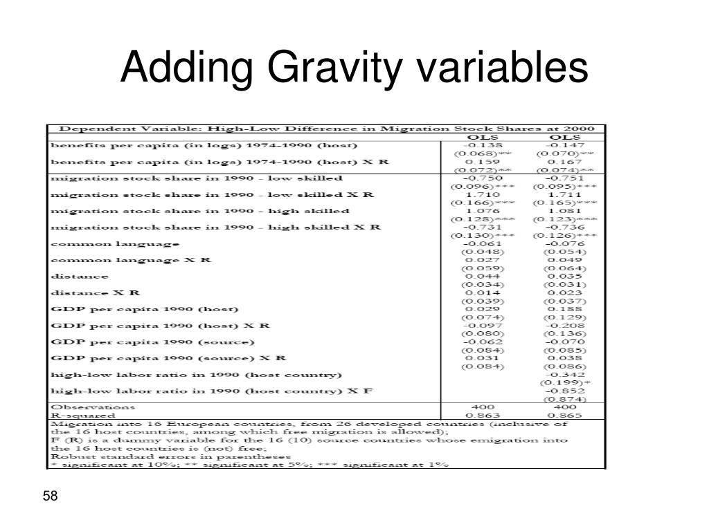 Adding Gravity variables