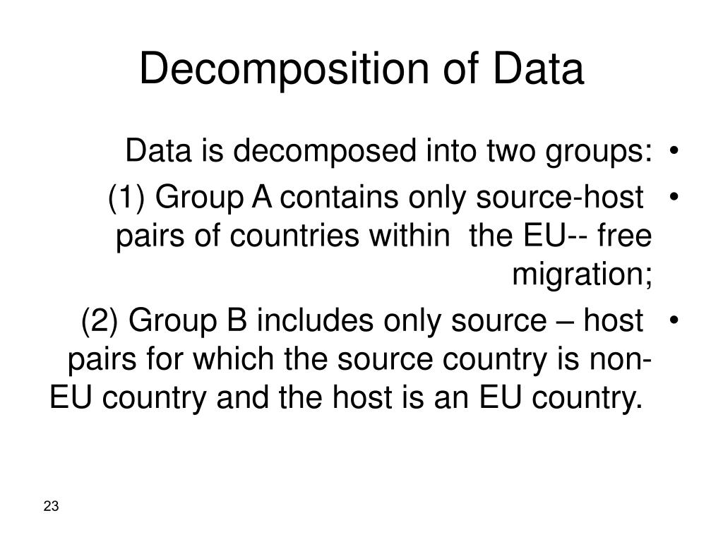 Decomposition of Data