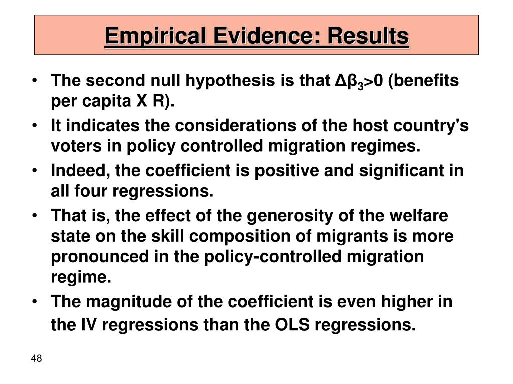 Empirical Evidence: Results