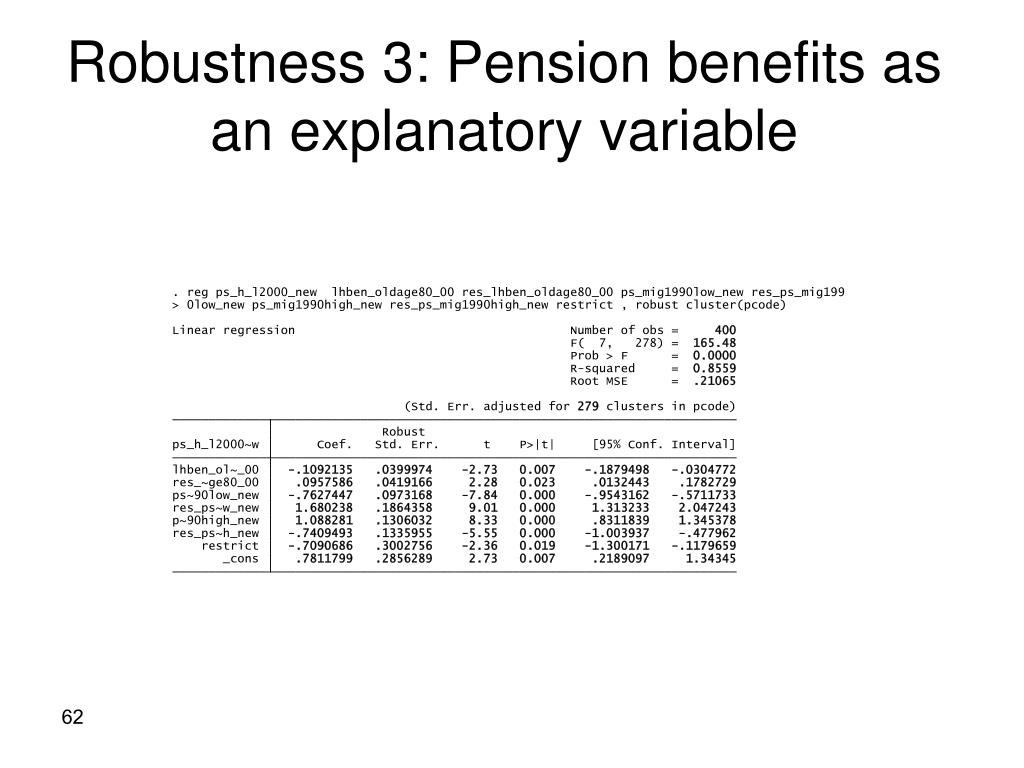 Robustness 3: Pension benefits as an explanatory variable