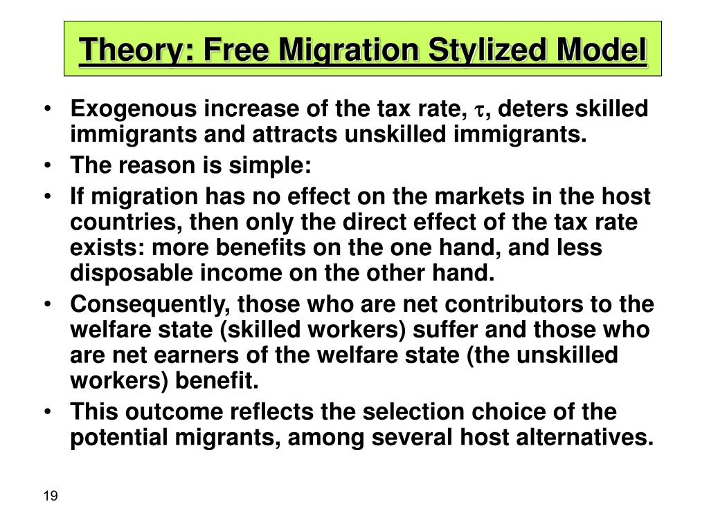 Theory: Free Migration Stylized Model