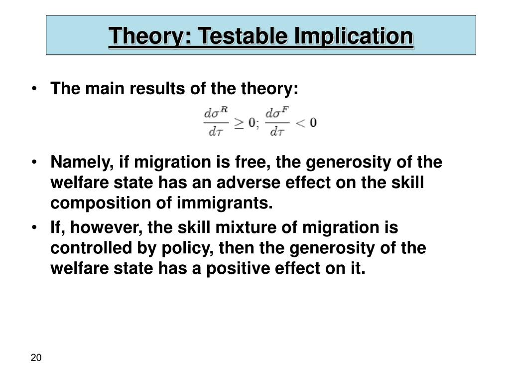 Theory: Testable Implication