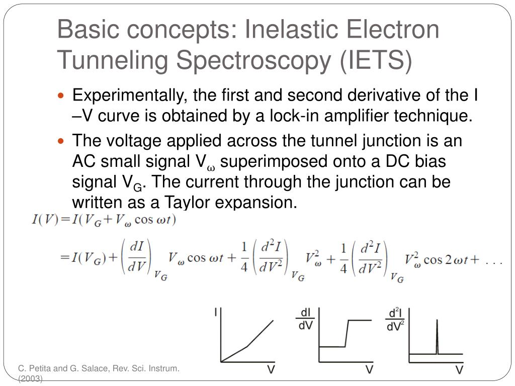 Basic concepts: Inelastic Electron Tunneling Spectroscopy (IETS)
