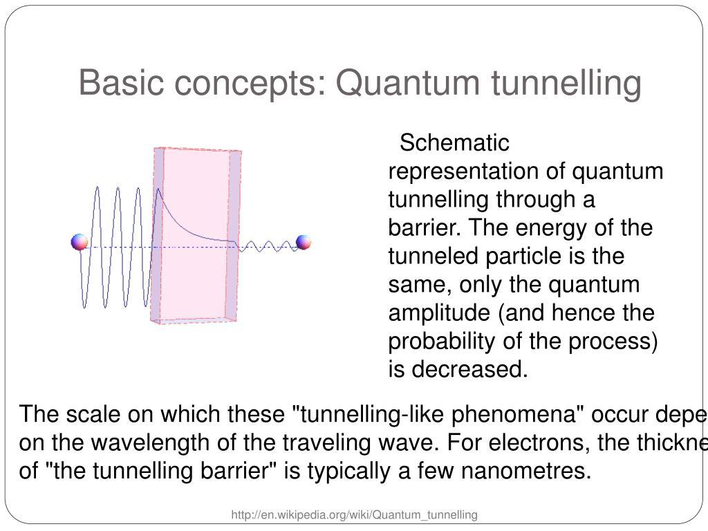 Basic concepts: Quantum