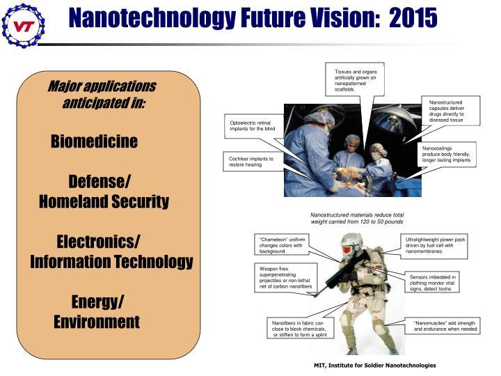 Nanotechnology Future Vision:  2015