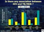 is there any association between hiv and tb mdr