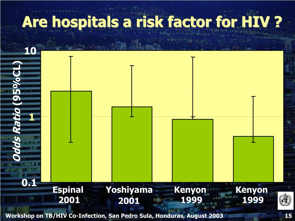 Are hospitals a risk factor for HIV ?