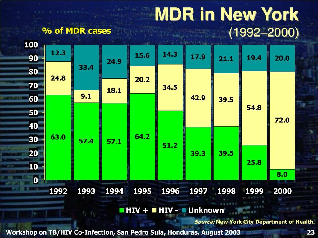 MDR in New York
