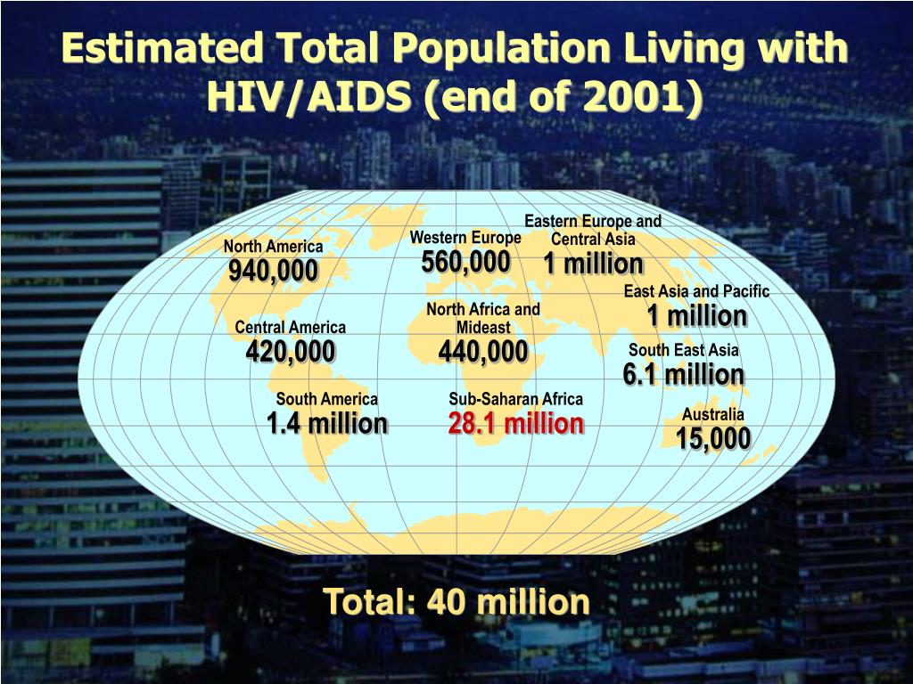 Estimated Total Population Living with HIV/AIDS (end of 2001)